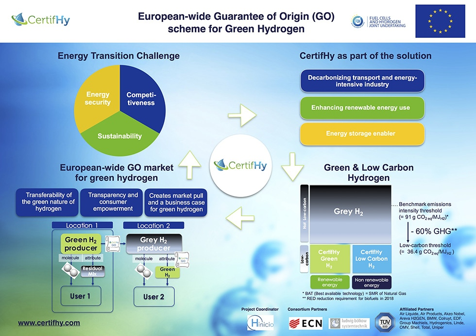 EU Wide Guarantee Of Origin Leaflet